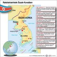 Egyre többen ítélik el az észak-koreai nukleáris tesztet