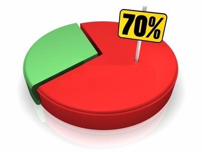 Csökent az adósságállomány