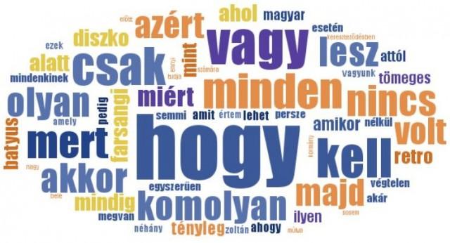 És akkor most megtudhatod, mely szavakat használod a legtöbbet